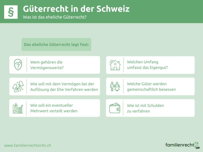 Infografik zu ehelichem Güterrecht in der Schweiz