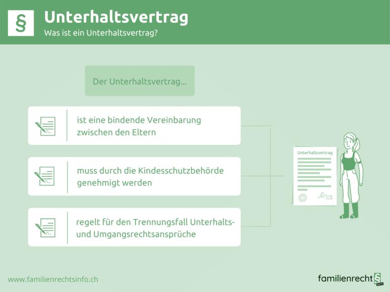 Infografik zu Rechtslage Unterhaltsvertrag