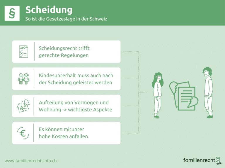Infografik zur Gesetzeslage Schweiz bei Scheidung