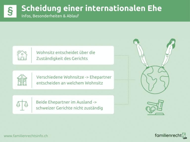 Infografik zu Infos der Scheidung einer internationalen Ehe
