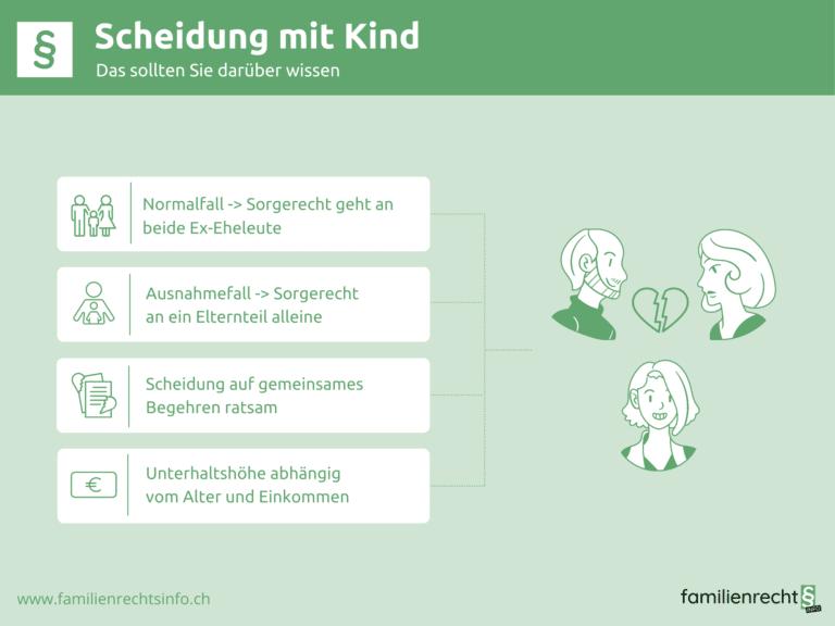 Infografik zu Auswirkungen bei Scheidung mit Kind