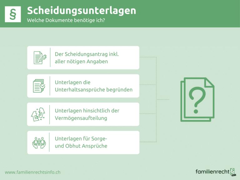 Infografik zu Scheidungsunterlagen in der Schweiz