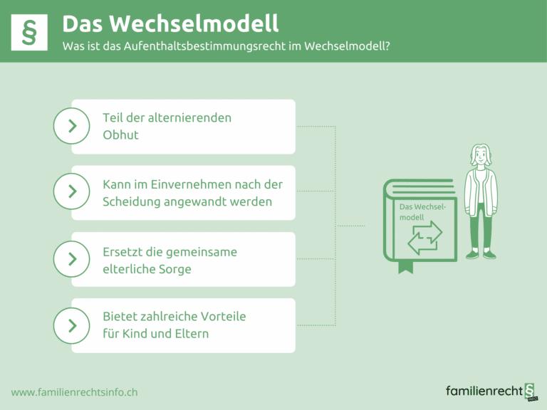 Infografik zu Wechselmodell des Aufenthaltsbestimmungsrechts