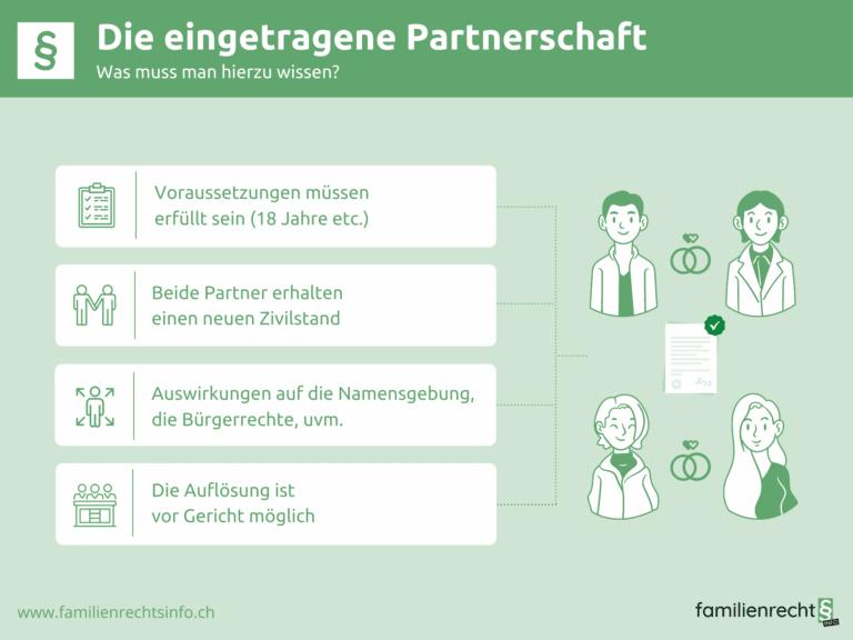 Infografik zur eingetragenen Partnerschaft