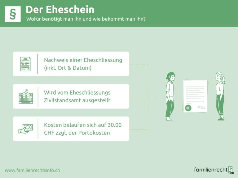 Infografik zum Eheschein in der Schweiz